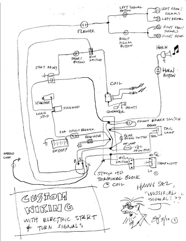 [DIAGRAM_5FD]  Motorcycle Wiring Simplified - The Basic Diagram - HappyWrench.com | Wiring Diagram Of Motorcycle |  | HappyWrench.com